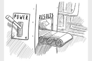 "Black and White illustration of a ""power"" switch connected to a ""results"" conveyer belt"