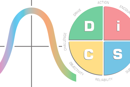 Situational Leadership Model and Everything DiSC Model